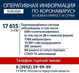 Коронавирус в Иркутске, последние новости на 10 сентября: инфицированными в регионе остаются 1739 сибиряков